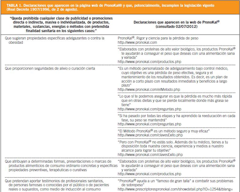 fase 1 dieta pronokal pdf