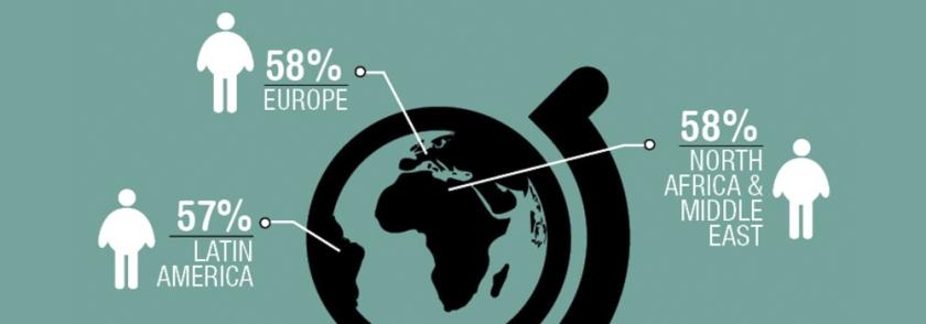 Obesidad-mundial
