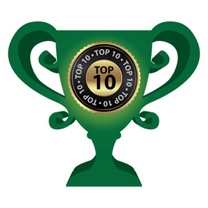 Top 10 de IMEO de las mejores dietas para 2014