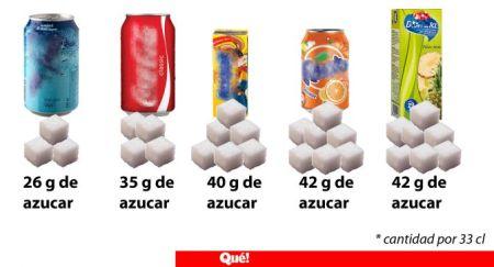 azucar_refrescos-que