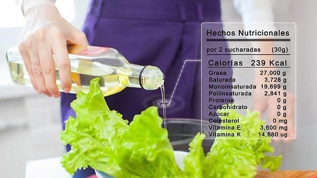 valor nutricional 2 cucharadas de aceite de oliva