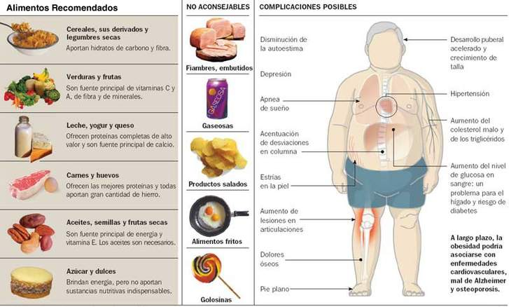 04_obesidad