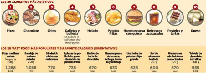 alimentos_1-kmNB-U20785360748jMB-660x235@Las Provincias