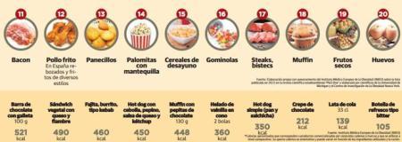 alimentos_2-kmNB-U20785360748T0E-660x235@Las Provincias