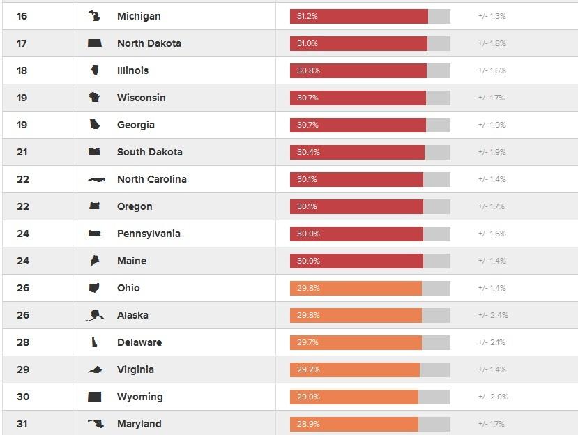 Los estados con más obesidad en EEUU_1