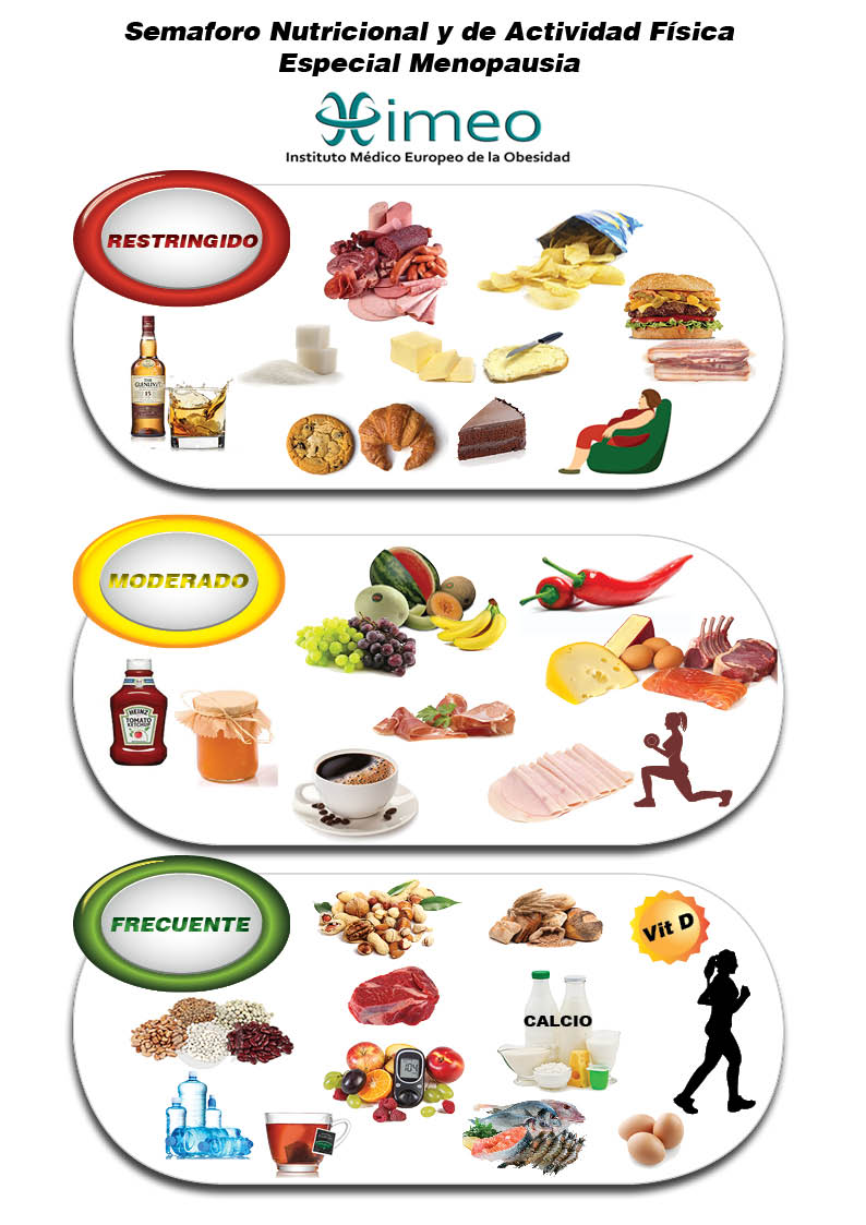 Isoflavonas y perdida de peso repentina