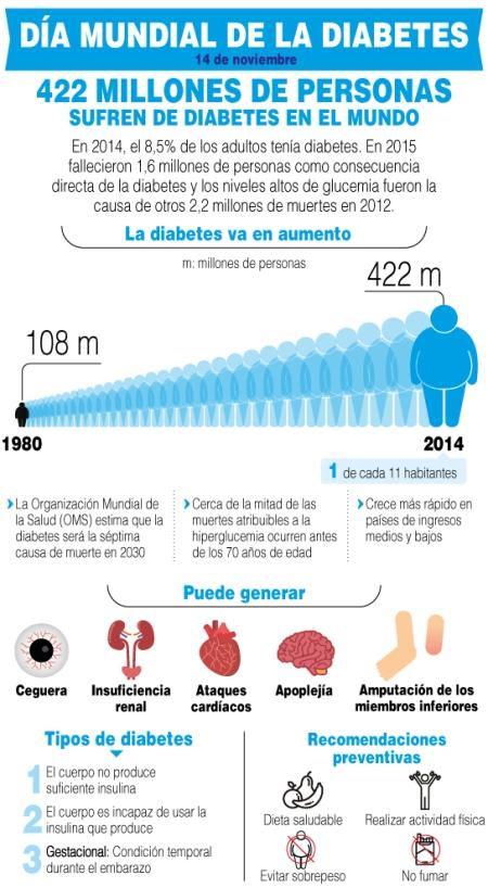 Estadísticas Obesidad   Instituto Médico Europeo de la